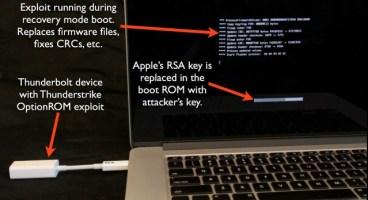 mac_malware