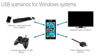 windows-10-usb