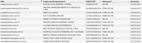 sites_fraudulentos