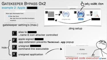 gatekeeper_bypass