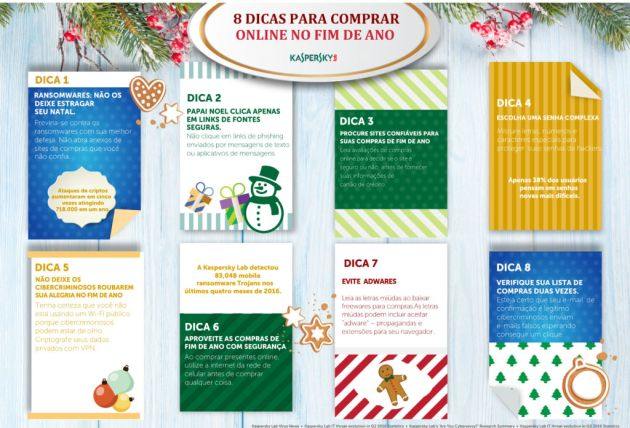 holiday-infographic-ptfinalvf-1024x697
